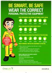 Be-smart-be-safe-Wear-the-correct-personnal-protective-equipment.jpg